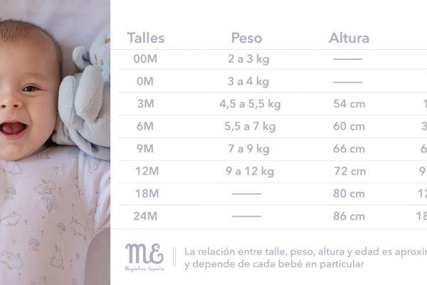 tabla-de-talles_Julio-2020_bebe